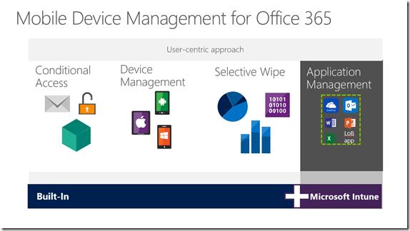 Office 365 MDM