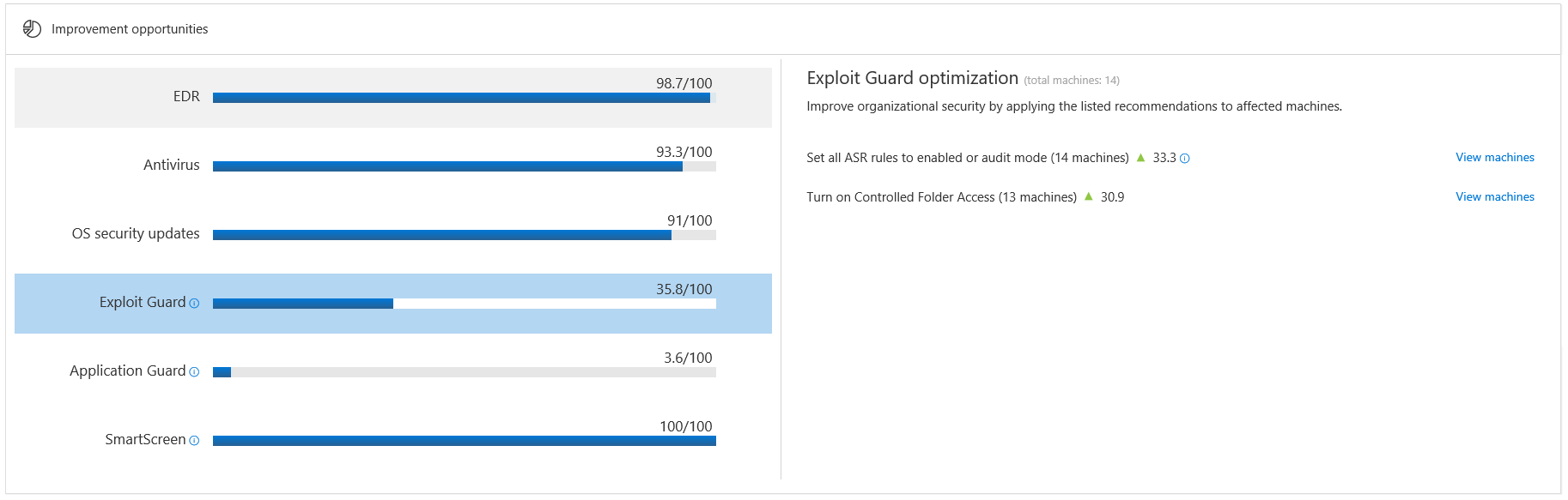 Improve your endpoint security /w Windows Defender Advanced