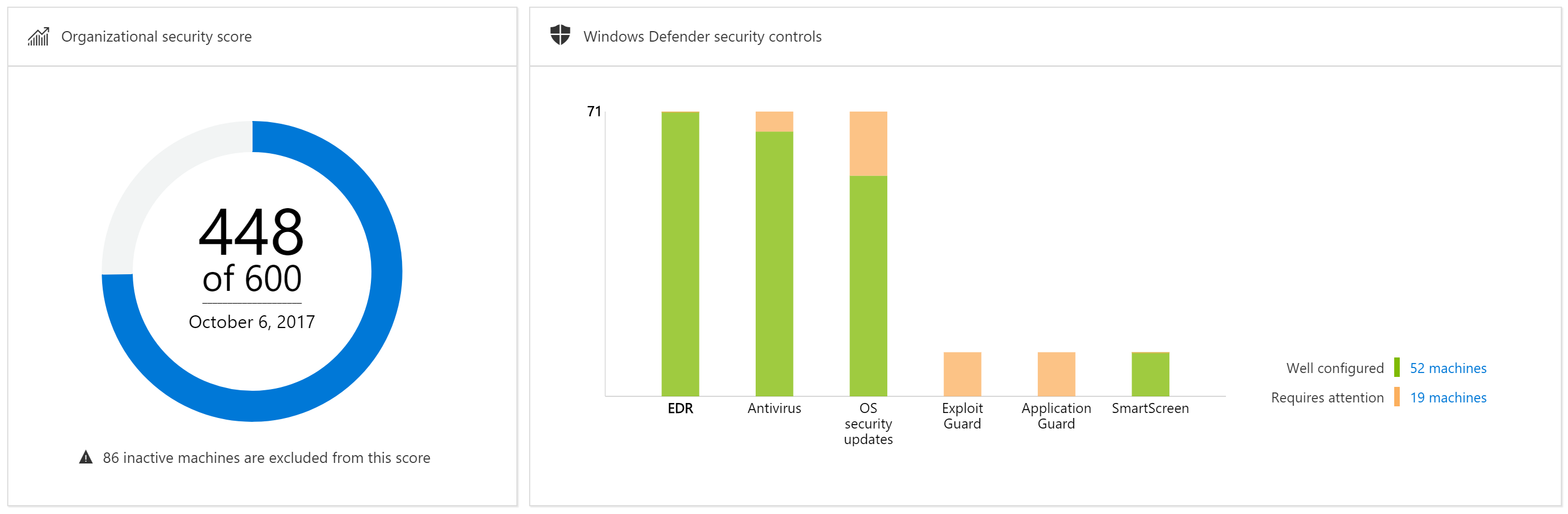 Part 1: Improve your endpoint security /w Windows Defender