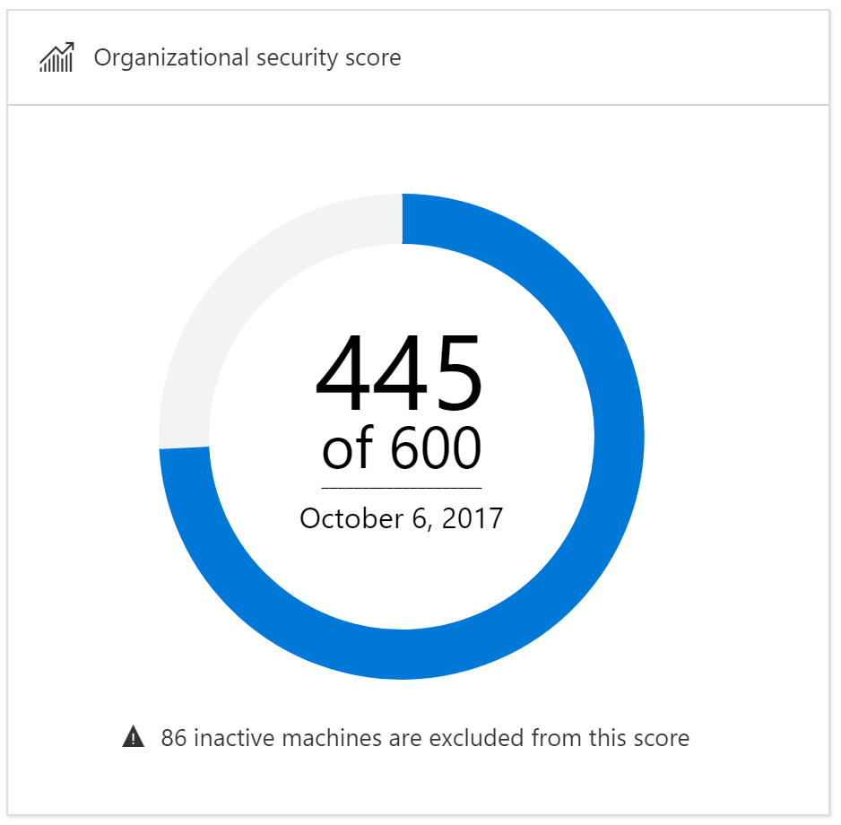 Part 1: Improve your endpoint security /w Windows Defender ATP